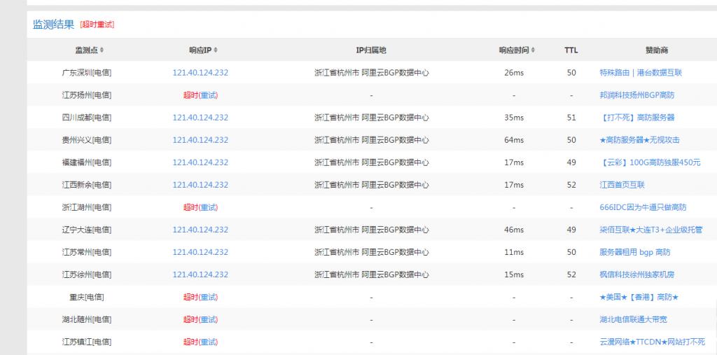 腾讯申请仲裁fuckqq.com域名 日访问量曾高达5万 目前已变成人品网站插图2
