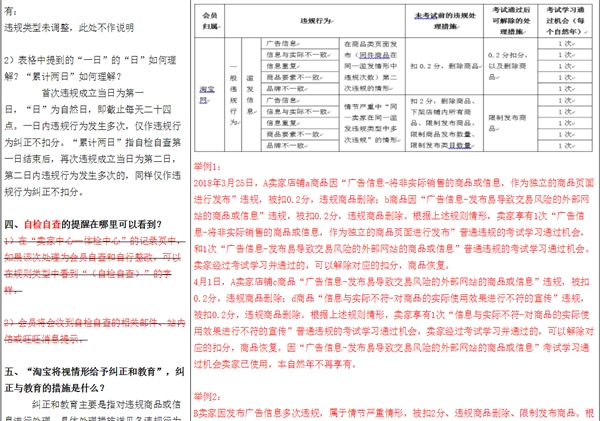 淘宝新规:会员违规可通过考试撤销处罚插图2