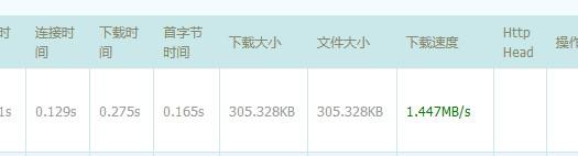 阿里云CDN比百度云加速CDN快吗?插图1