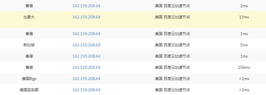 玩转百度云加速:百度云加速有香港日本韩国新加坡节点吗插图