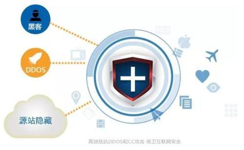 高防IP与高防CDN的区别插图