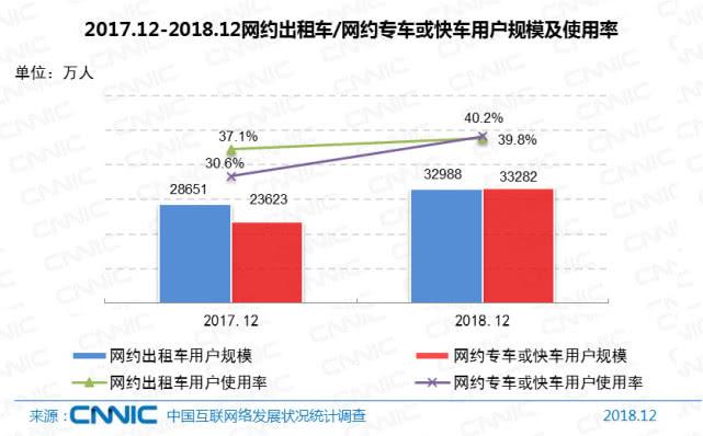 第43次CNNIC报告第二章:我国网民规模为8.29亿