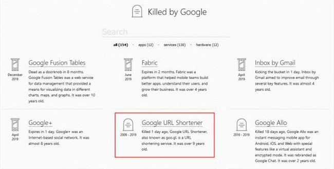 十年谷歌正式关闭短网址服务goo.gl