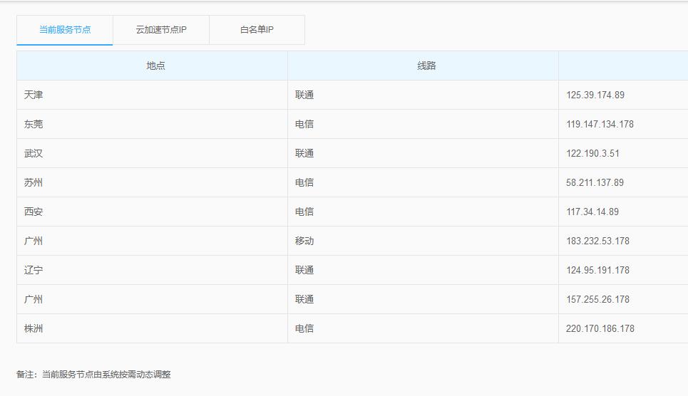 如何查看域名百度云加速分配IP节点插图1