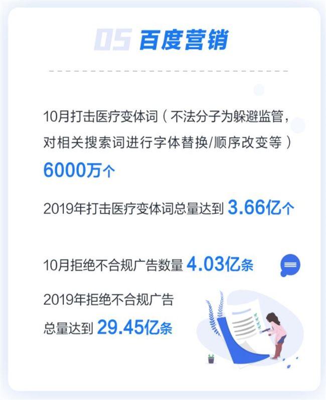 百度百家号2019Q3内容治理报告:封禁账号超4万个 下线文章超56万篇插图