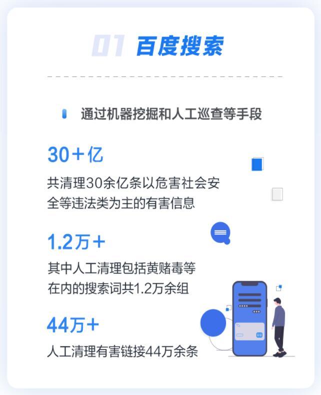 百度百家号2019Q3内容治理报告:封禁账号超4万个 下线文章超56万篇插图1