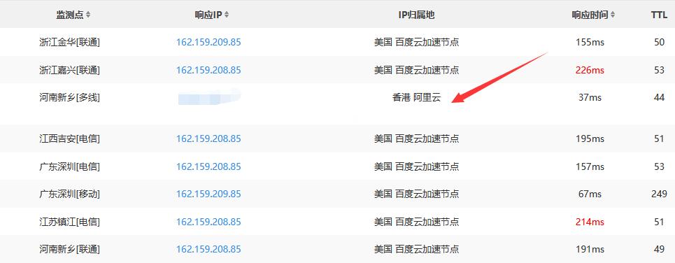 发现百度云加速一漏洞:有暴露源服务器IP风险插图