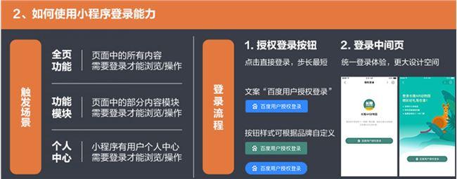 百度发布《智能小程序开发者运营技能知识图谱2.0》插图5