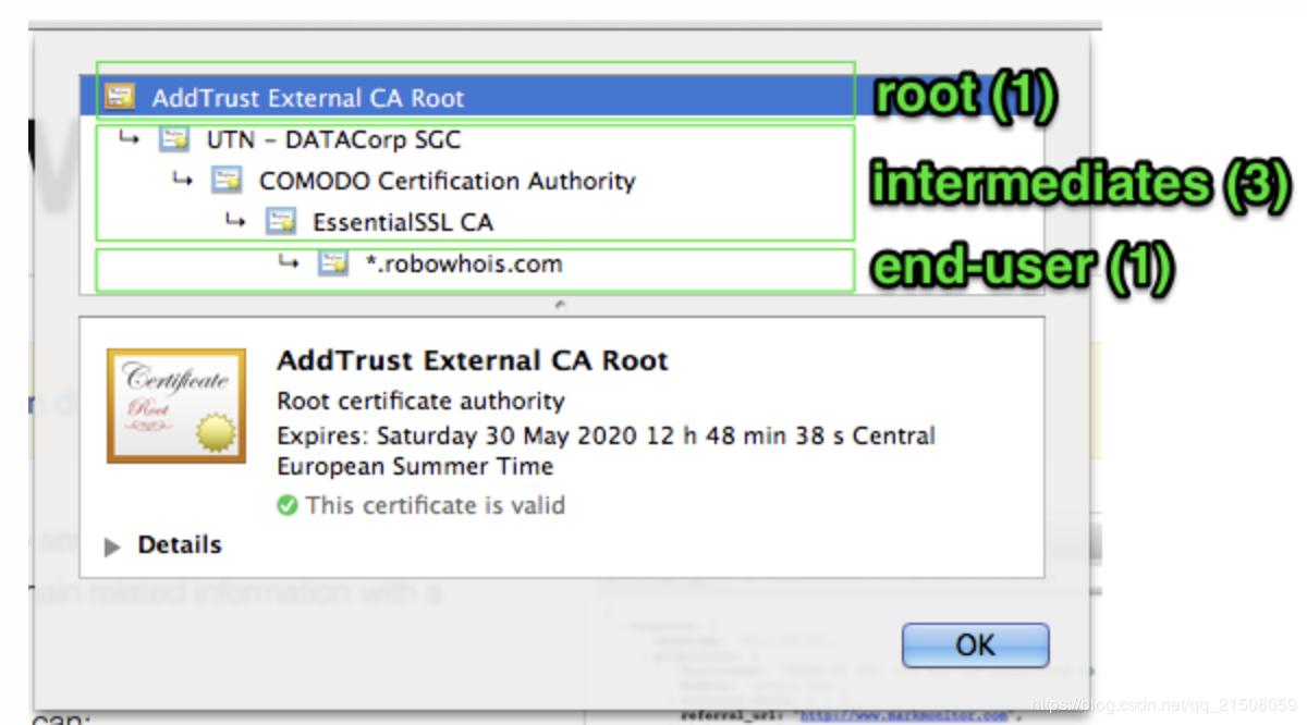 什么是SSL证书链插图1