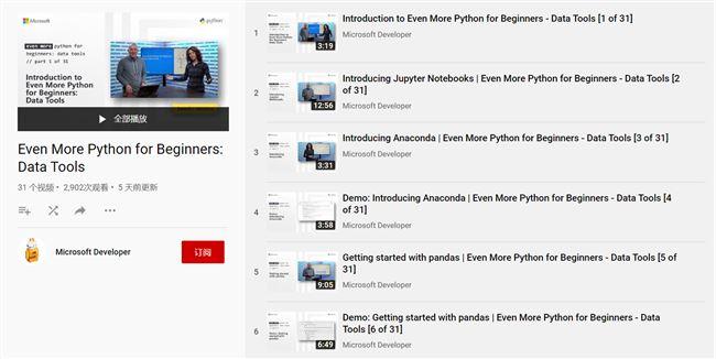 微软推免费在线 Python 教程,面向数据科学和机器学习初学者插图1