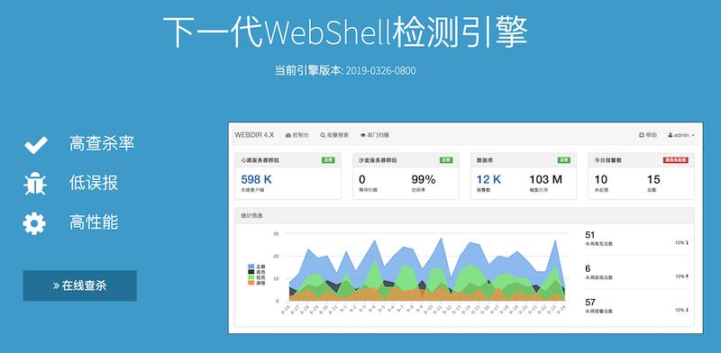 几款有效WebShell病毒扫描检测查杀工具插图1