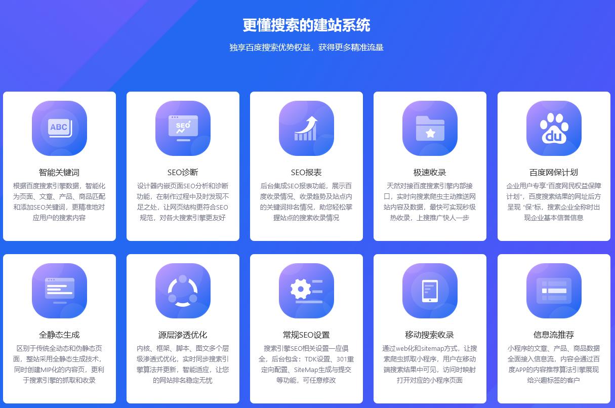 百度aipage智能建站系统PC网站/手机网站/微信/百度/支付宝小程序插图2