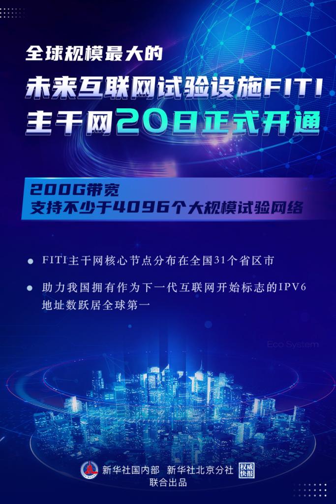 国家未来互联网!全球规模最大的互联网试验设施主干网开通!插图