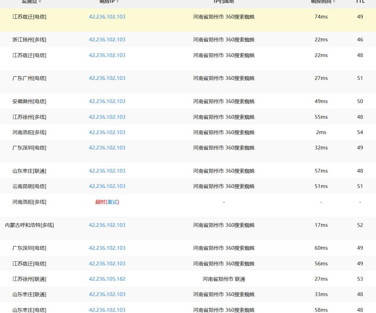 360搜索站长平台因郑州机房故障无法访问插图1