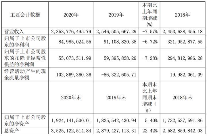 """美国又将中国22 家企业列入""""黑名单""""了插图5"""