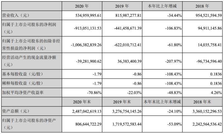"""美国又将中国22 家企业列入""""黑名单""""了插图3"""