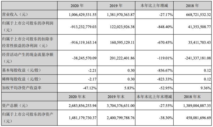 """美国又将中国22 家企业列入""""黑名单""""了插图4"""