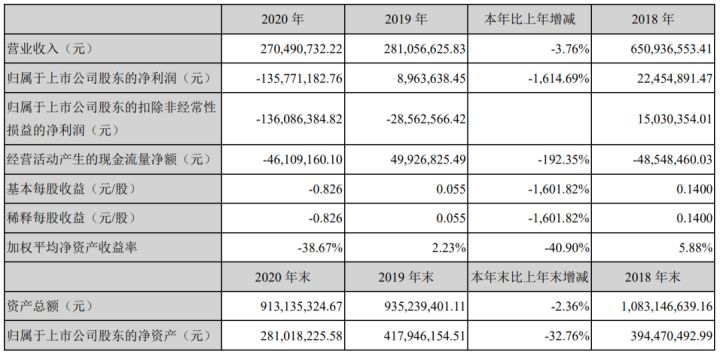 """美国又将中国22 家企业列入""""黑名单""""了插图6"""