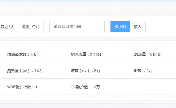 使用百度云加速商务版为资讯网站成功防护CC攻击战纪