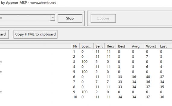 教你如何简单分析跟踪检测网络路由情况