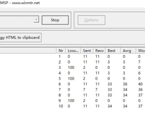 WinMTR工具下载 分析跟踪检测网络路由状态