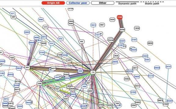 又一起 BGP 劫持事件,影响全球 200 多家云服务和 CDN 服务商