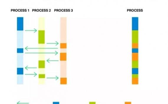 提升Nginx服务器性能的一些方法