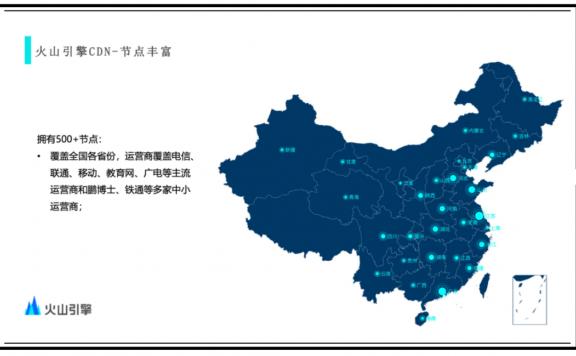 百度云加速节点IP段白名单(2021年8月3日更新)
